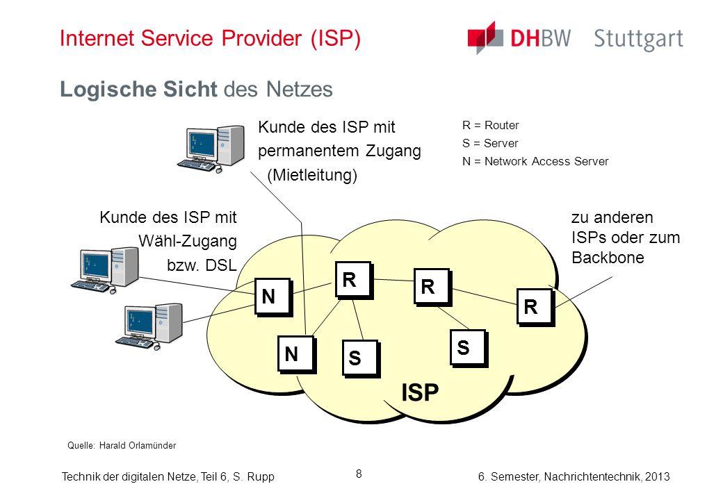 6. Semester, Nachrichtentechnik, 2013Technik der digitalen Netze, Teil 6, S. Rupp 8 Internet Service Provider (ISP) Logische Sicht des Netzes Quelle: