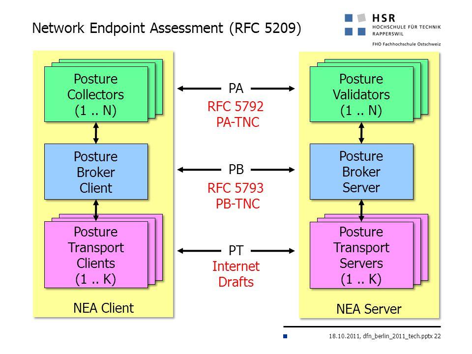 18.10.2011, dfn_berlin_2011_tech.pptx 22 NEA Server NEA Client Network Endpoint Assessment (RFC 5209) Posture Broker Client Posture Broker Client Posture Collectors (1..
