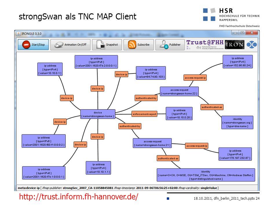 18.10.2011, dfn_berlin_2011_tech.pptx 24 strongSwan als TNC MAP Client http://trust.inform.fh-hannover.de/