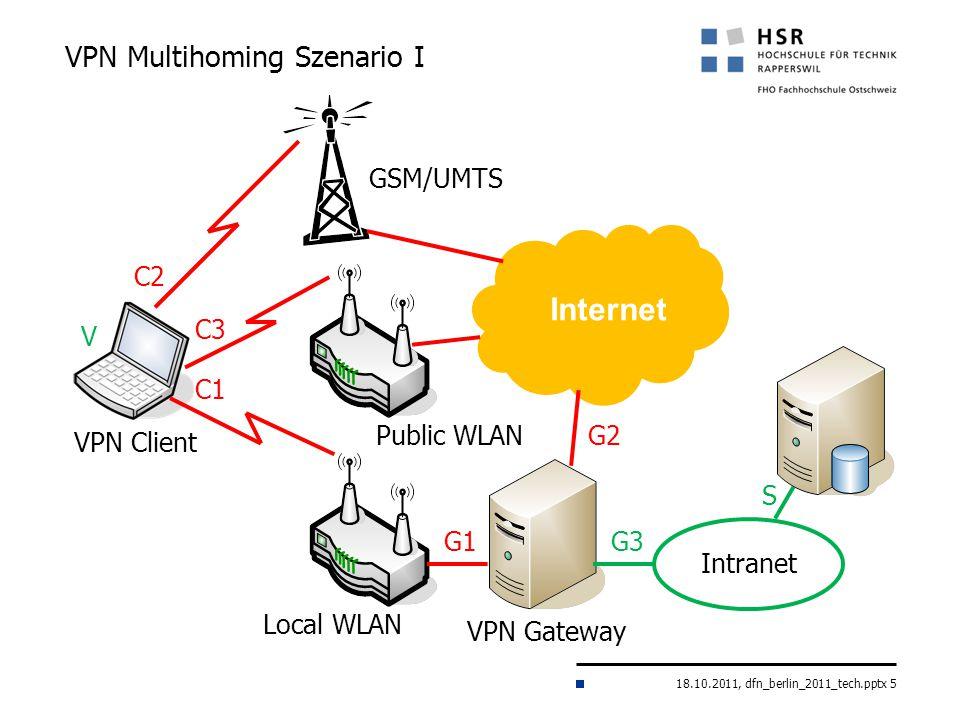 18.10.2011, dfn_berlin_2011_tech.pptx 5 VPN Multihoming Szenario I Internet G3 VPN Gateway Intranet G1 C1 C3 VPN Client G2 C2 S V GSM/UMTS Local WLAN