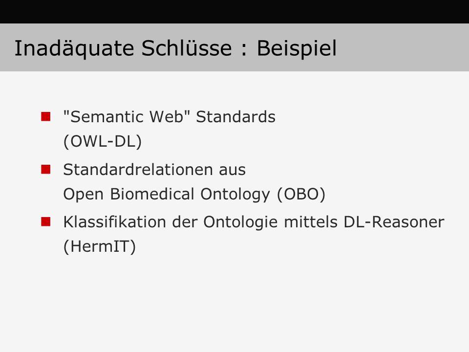 Semantic Web Standards (OWL-DL) Standardrelationen aus Open Biomedical Ontology (OBO) Klassifikation der Ontologie mittels DL-Reasoner (HermIT) Inadäquate Schlüsse : Beispiel