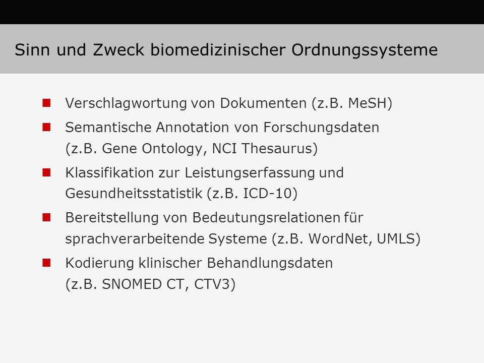 Sinn und Zweck biomedizinischer Ordnungssysteme Verschlagwortung von Dokumenten (z.B.