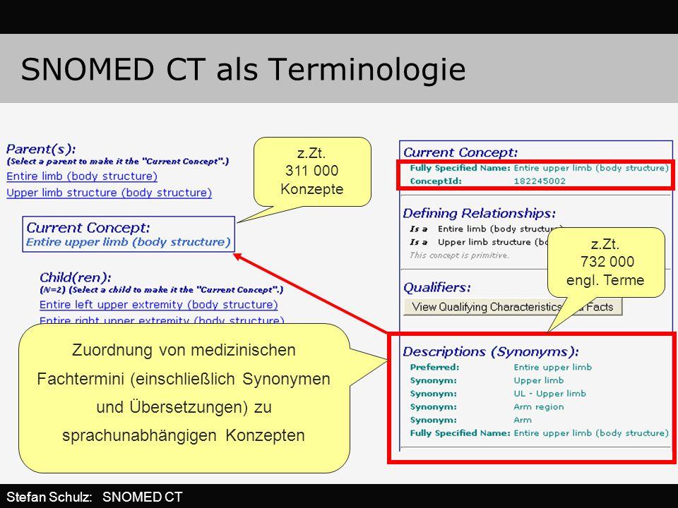 SNOMED CT als Terminologie Zuordnung von medizinischen Fachtermini (einschließlich Synonymen und Übersetzungen) zu sprachunabhängigen Konzepten z.Zt.