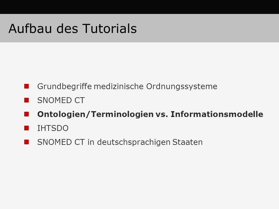 Aufbau des Tutorials Grundbegriffe medizinische Ordnungssysteme SNOMED CT Ontologien/Terminologien vs.