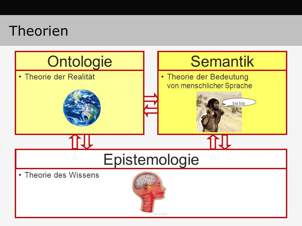 Theorien Theorie der RealitätTheorie der Bedeutung von menschlicher Sprache Theorie des Wissens OntologieSemantik Epistemologie bla bla bla