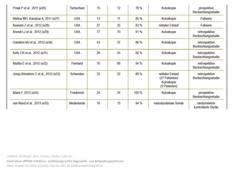 Lübbert, Christoph; John, Endres; Müller, Lutz von Clostridium-difficile-Infektion: Leitliniengerechte Diagnostik- und Behandlungsoptionen Dtsch Arzte
