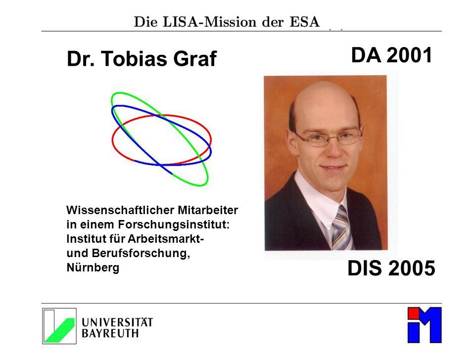 Kleiner Tag der Mathematik, 31.Mai 2014 Universität Bayreuth Dr.