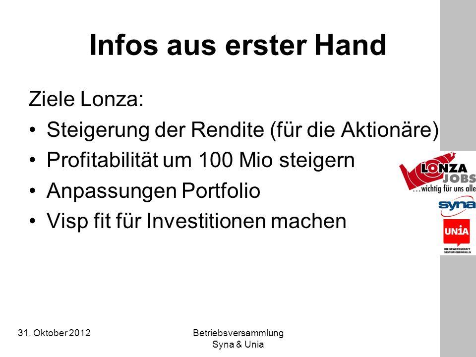 31. Oktober 2012 Betriebsversammlung Syna & Unia Infos aus erster Hand Ziele Lonza: Steigerung der Rendite (für die Aktionäre) Profitabilität um 100 M