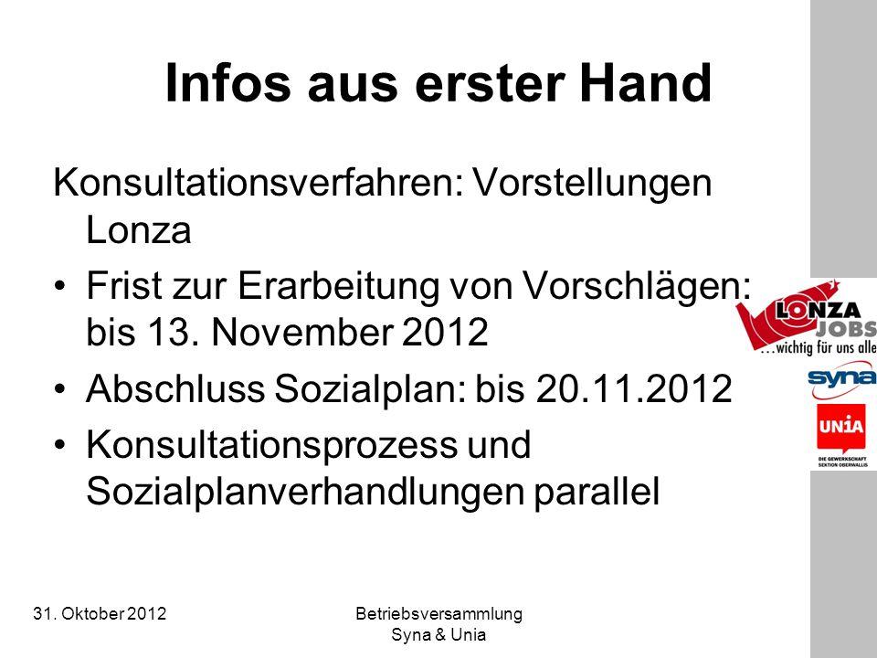 31. Oktober 2012 Betriebsversammlung Syna & Unia Infos aus erster Hand Konsultationsverfahren: Vorstellungen Lonza Frist zur Erarbeitung von Vorschläg