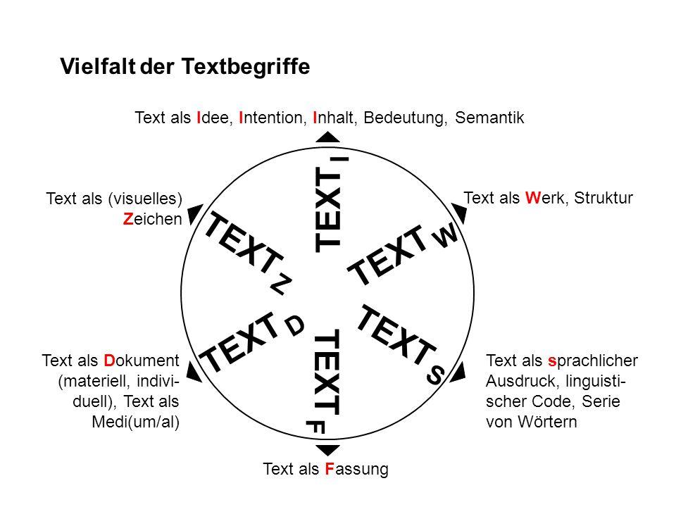 Vielfalt der Textbegriffe TEXT I S D W F Z Text als Idee, Intention, Inhalt, Bedeutung, Semantik Text als sprachlicher Ausdruck, linguisti- scher Code