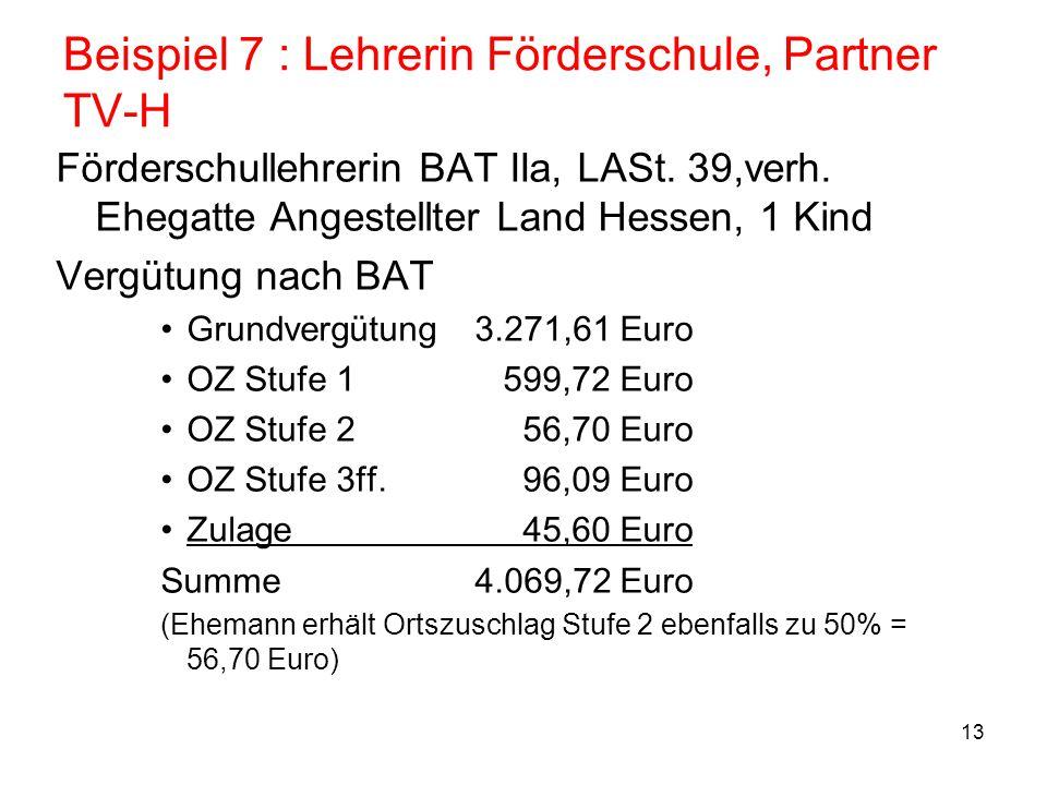 """14 Beispiel 7: Lehrerin Förderschule, Partner TV-H Überleitung –Entgeltgruppe: EG 13 (Zuordnungstabelle Lehrkräfte) –Vergleichsentgelt Grundvergütung3.271,61 Euro OZ Stufe 1 599,72 Euro OZ Stufe 2 56,70 Euro Zulage 45,60 Euro Vergleichsentgelt3.973,63 Euro –Stufenzuordnung Entgelttabelle Lehrkräfte (""""Lehrertabelle): Stufe 4+ (individuelle Zwischenstufe) –Besitzstandszulage 96,09 Euro"""