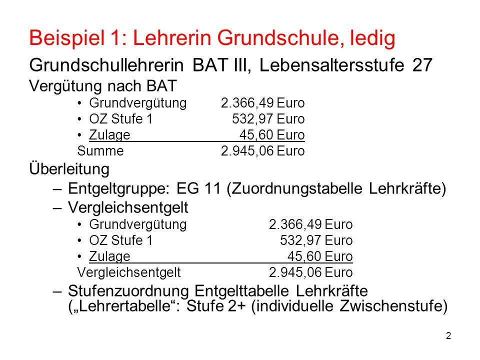 3 Beispiel 2: Erzieher, verheiratet Erzieher mit heilpädagogischer Ausbildung an Förderschule, BAT Vb, LASt.