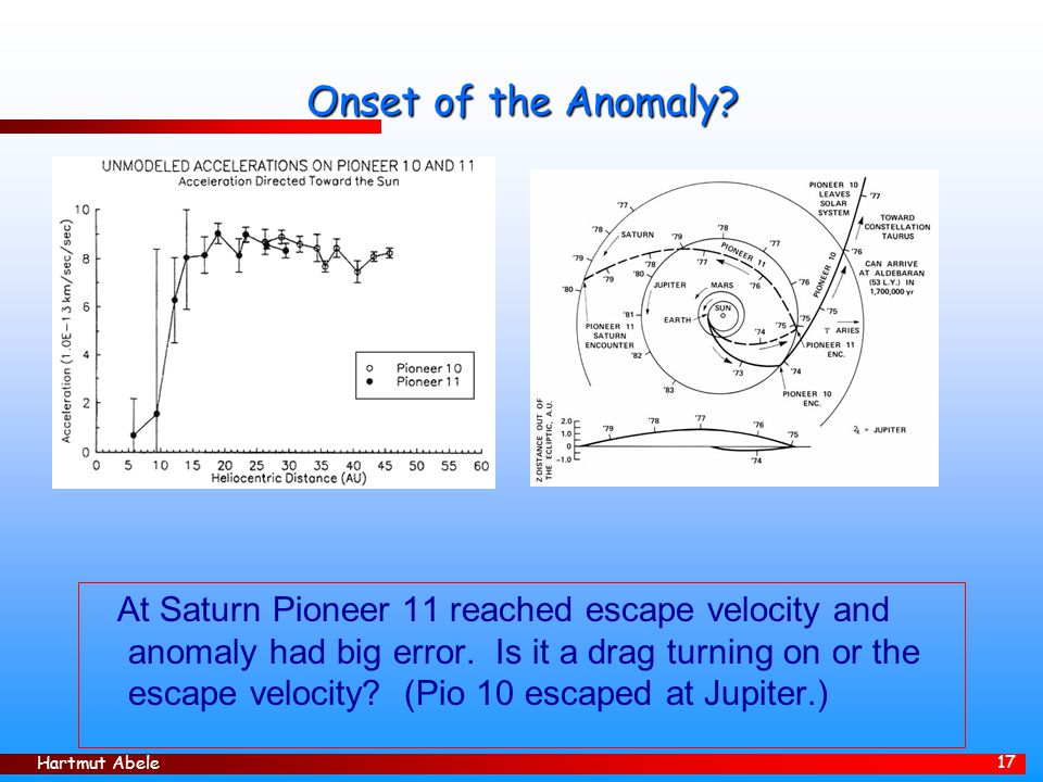 Hartmut Abele 17 Onset of the Anomaly? At Saturn Pioneer 11 reached escape velocity and anomaly had big error. Is it a drag turning on or the escape v