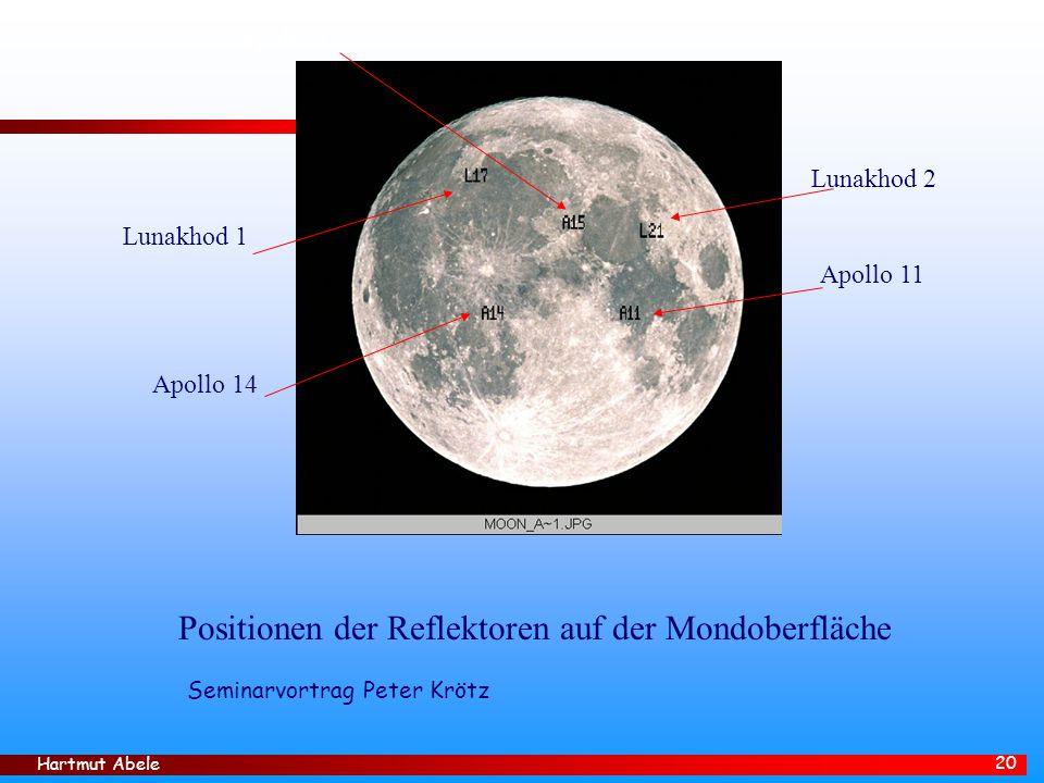 Hartmut Abele 20 Apollo 11 Apollo 14 Apollo 15 Lunakhod 1 Lunakhod 2 Positionen der Reflektoren auf der Mondoberfläche Seminarvortrag Peter Krötz