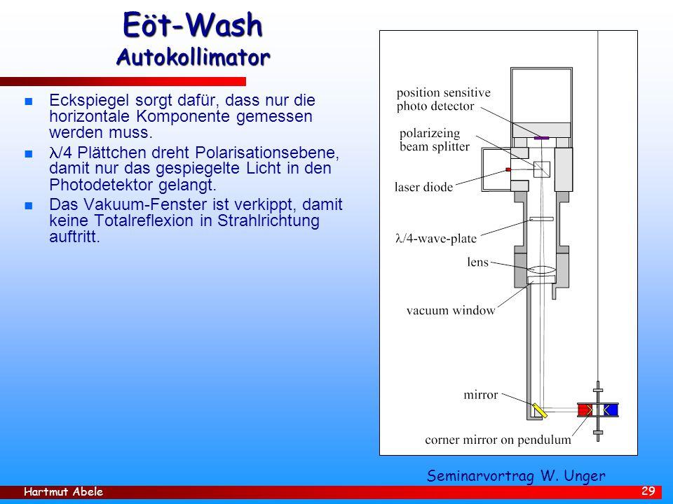 Hartmut Abele 29 Eöt-Wash Autokollimator n Eckspiegel sorgt dafür, dass nur die horizontale Komponente gemessen werden muss.