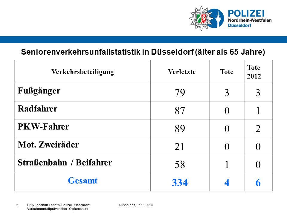 Düsseldorf, 07.11.2014PHK Joachim Tabath, Polizei Düsseldorf, Verkehrsunfallprävention - Opferschutz 6 Seniorenverkehrsunfallstatistik in Düsseldorf (