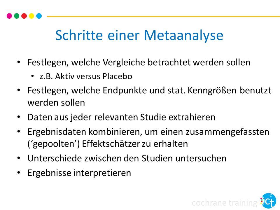 cochrane training Schritte einer Metaanalyse Festlegen, welche Vergleiche betrachtet werden sollen z.B. Aktiv versus Placebo Festlegen, welche Endpunk