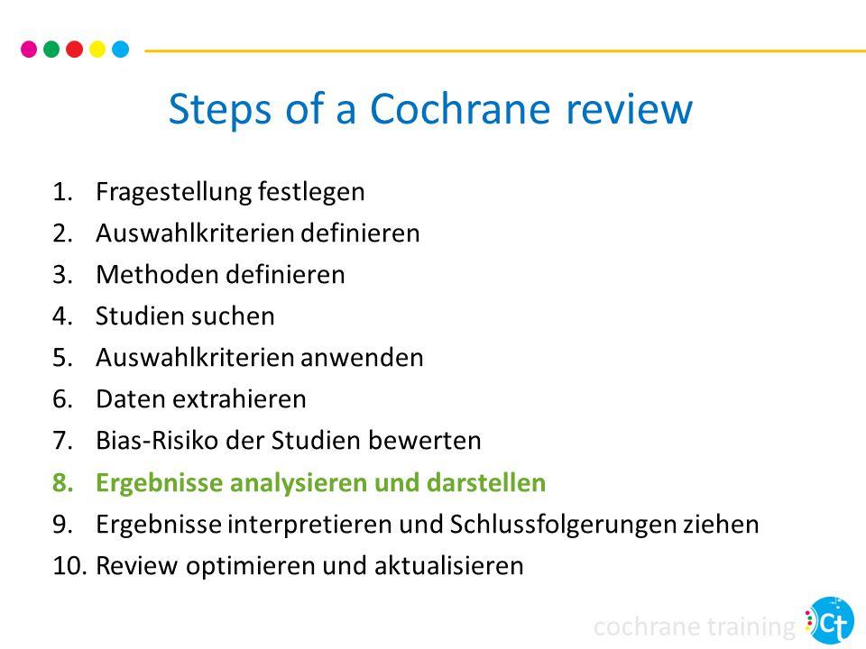 cochrane training Steps of a Cochrane review 1.Fragestellung festlegen 2.Auswahlkriterien definieren 3.Methoden definieren 4.Studien suchen 5.Auswahlkriterien anwenden 6.Daten extrahieren 7.Bias-Risiko der Studien bewerten 8.Ergebnisse analysieren und darstellen 9.Ergebnisse interpretieren und Schlussfolgerungen ziehen 10.Review optimieren und aktualisieren