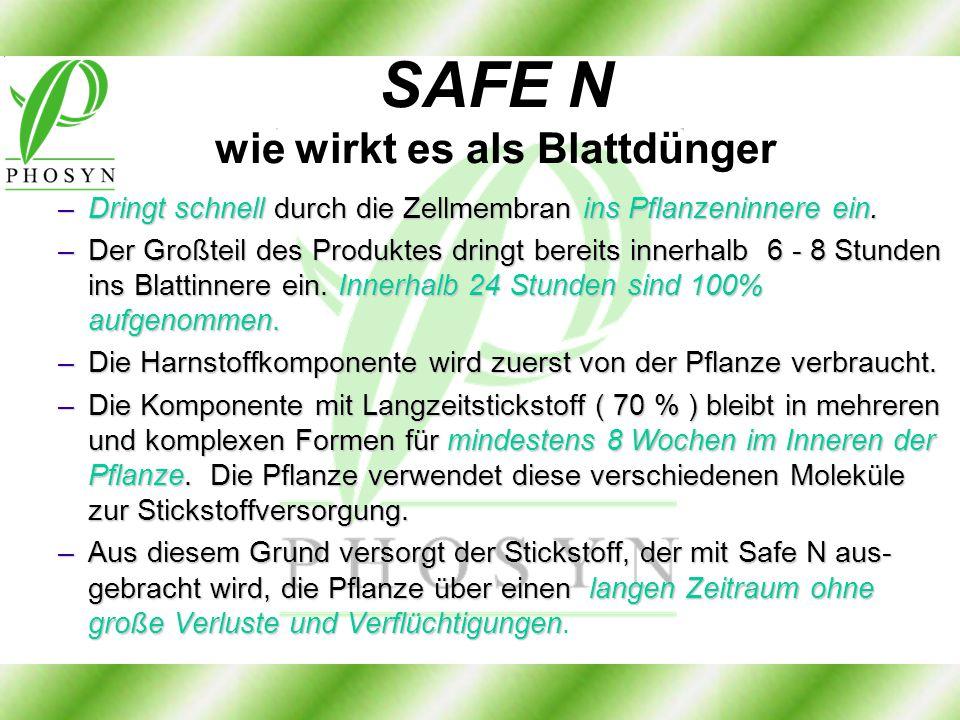 SAFE N wie wirkt es als Blattdünger –Dringt schnell durch die Zellmembran ins Pflanzeninnere ein. –Der Großteil des Produktes dringt bereits innerhalb