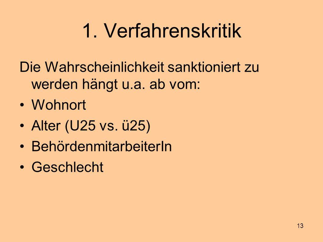 13 1. Verfahrenskritik Die Wahrscheinlichkeit sanktioniert zu werden hängt u.a. ab vom: Wohnort Alter (U25 vs. ü25) BehördenmitarbeiterIn Geschlecht