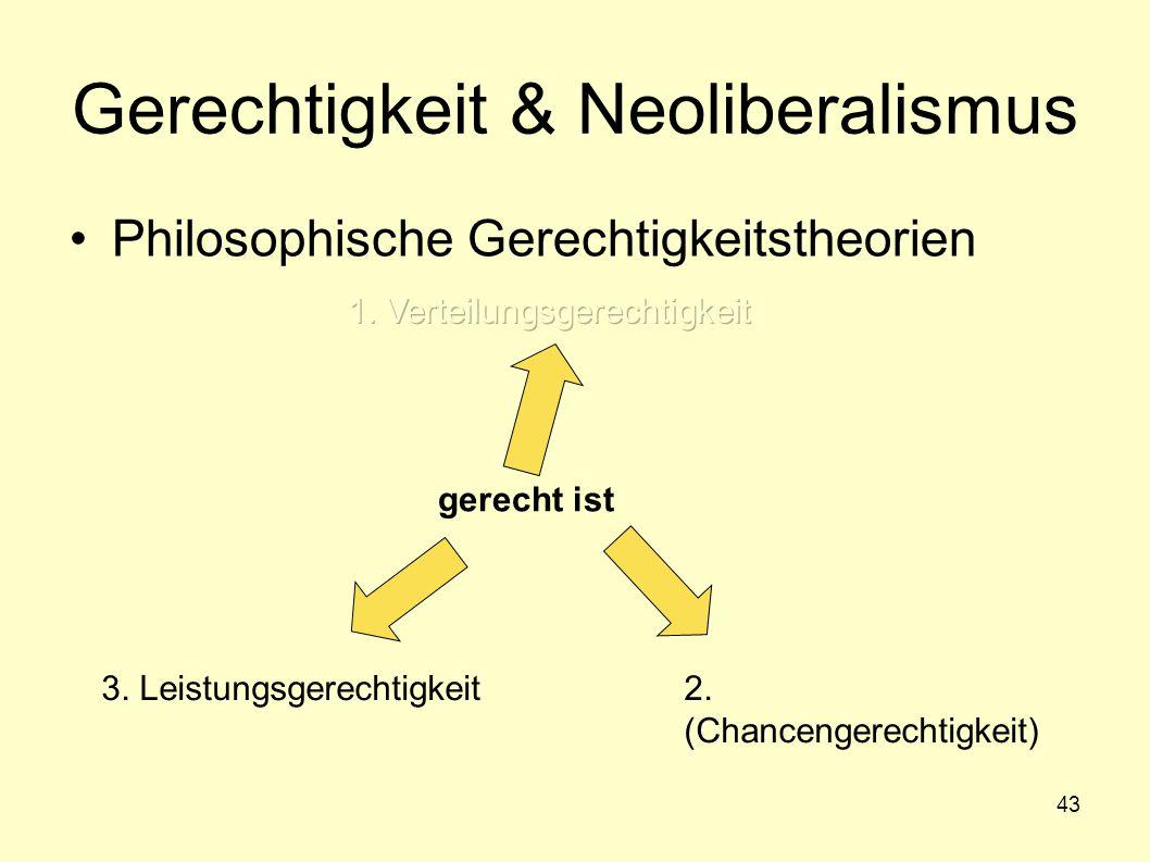 43 Gerechtigkeit & Neoliberalismus Philosophische Gerechtigkeitstheorien 2. (Chancengerechtigkeit) 3. Leistungsgerechtigkeit gerecht ist