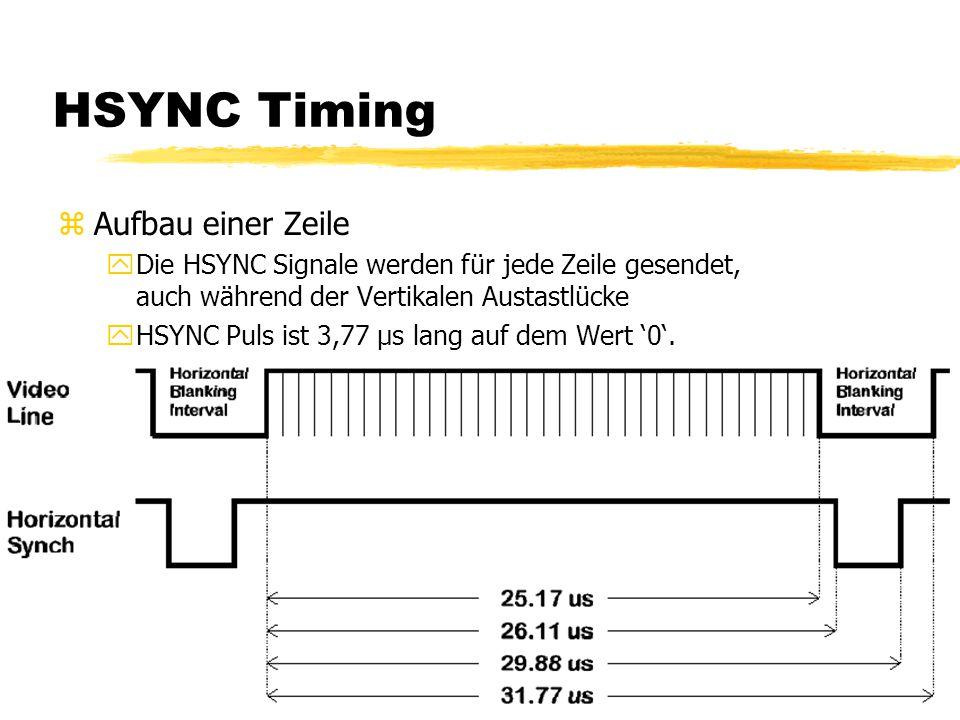 HSYNC Timing zAufbau einer Zeile yDie HSYNC Signale werden für jede Zeile gesendet, auch während der Vertikalen Austastlücke yHSYNC Puls ist 3,77 µs l