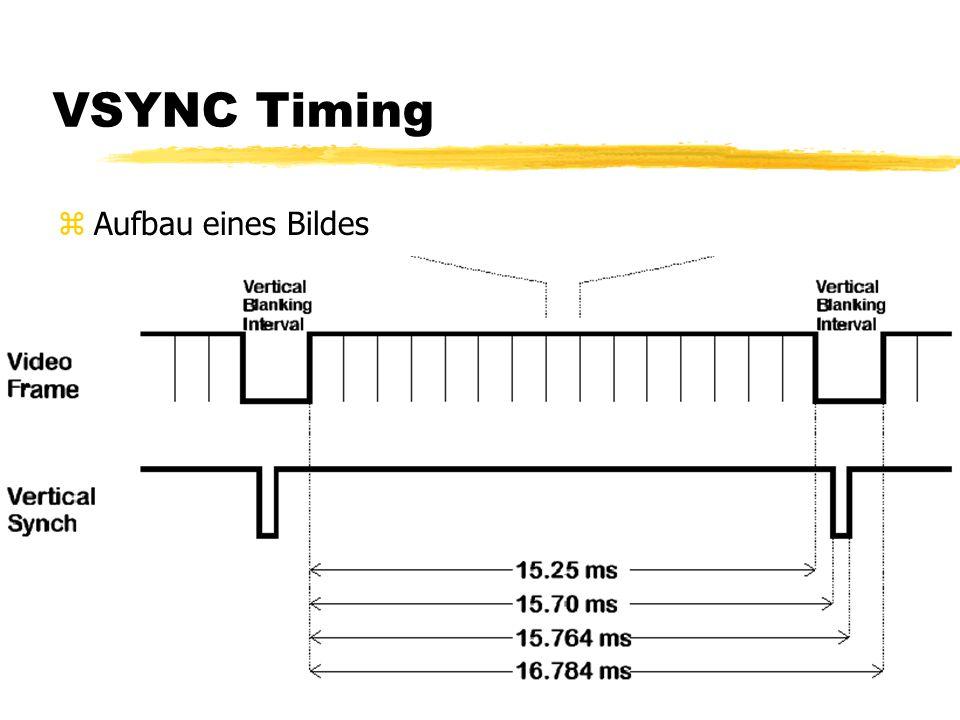 VSYNC Timing zAufbau eines Bildes
