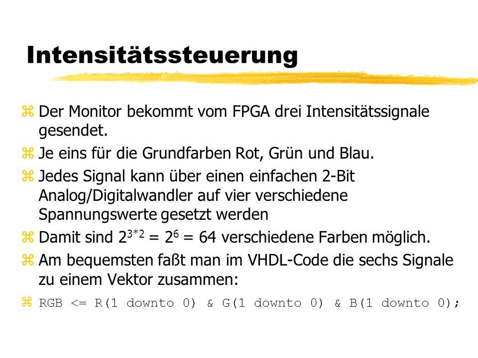 Intensitätssteuerung zDer Monitor bekommt vom FPGA drei Intensitätssignale gesendet. zJe eins für die Grundfarben Rot, Grün und Blau. zJedes Signal ka