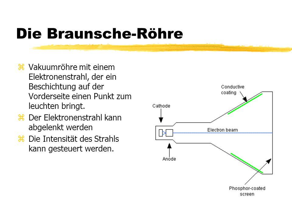 Die Braunsche-Röhre zVakuumröhre mit einem Elektronenstrahl, der ein Beschichtung auf der Vorderseite einen Punkt zum leuchten bringt. zDer Elektronen