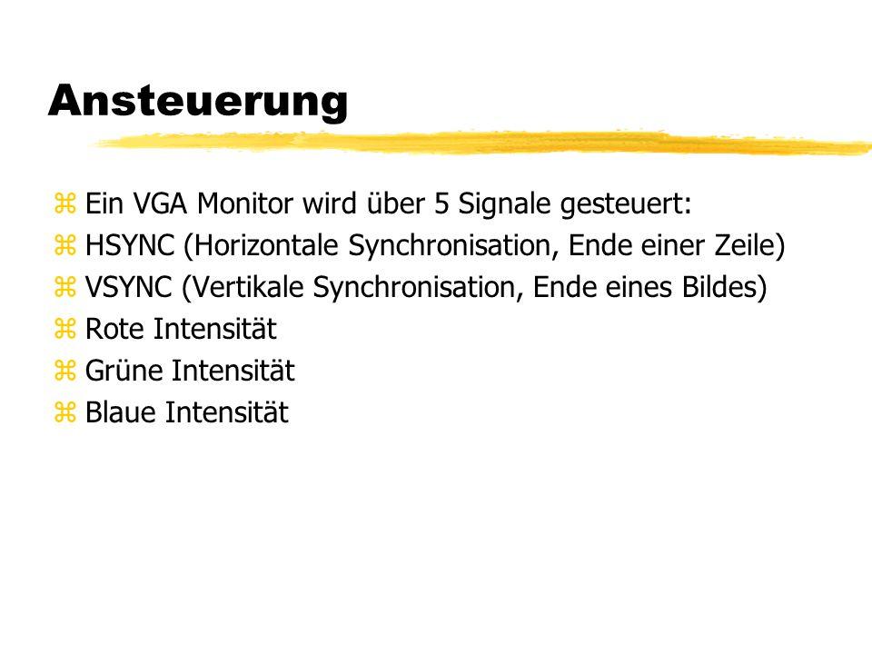 Sync Signale zDas HSYNC Signal kennzeichnet das Ende einer Zeile zDas VSYNC Signal kennzeichnet das Ende eines Bildes zDa die meisten Monitore einen Schwingkreis mit diesen Signalen synchronisieren müssen die Signale zeitlich sehr gleichmäßig sein.