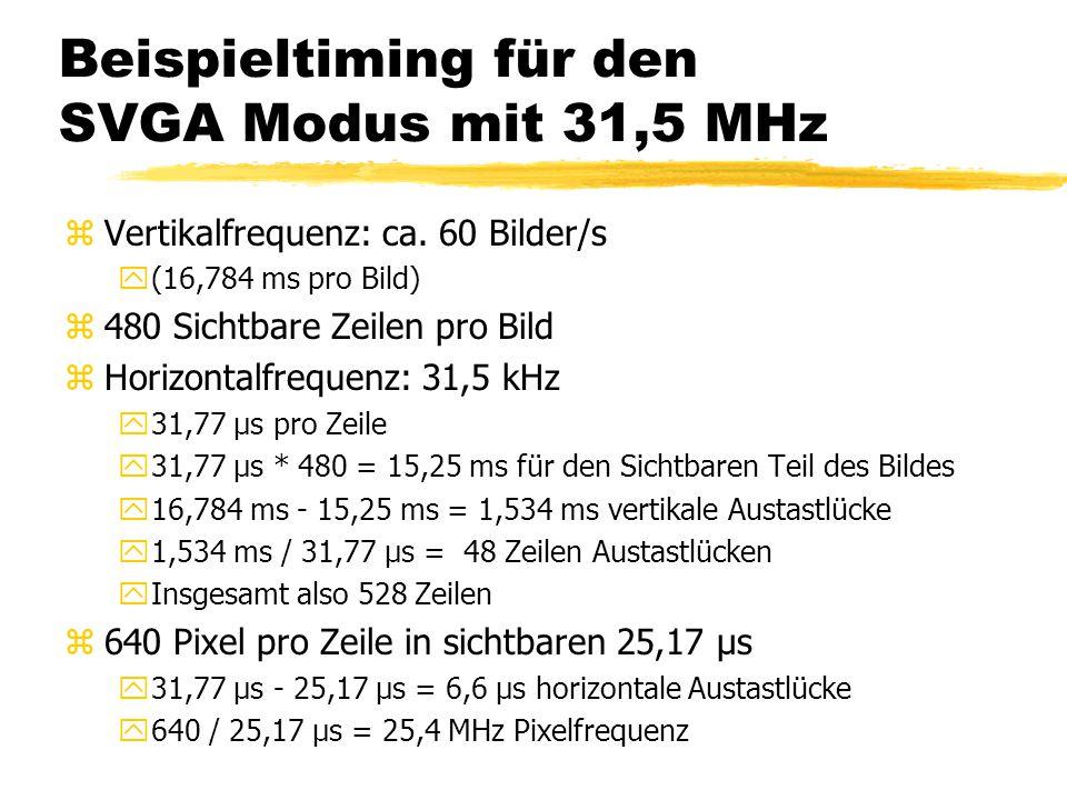 Beispieltiming für den SVGA Modus mit 31,5 MHz zVertikalfrequenz: ca. 60 Bilder/s y(16,784 ms pro Bild) z480 Sichtbare Zeilen pro Bild zHorizontalfreq