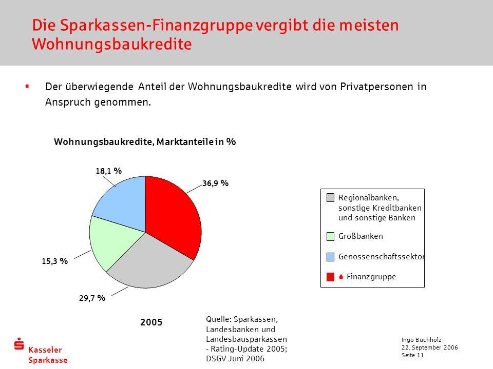  Kasseler Sparkasse 22. September 2006 Ingo Buchholz Seite 11 Die Sparkassen-Finanzgruppe vergibt die meisten Wohnungsbaukredite Regionalbanken, sons