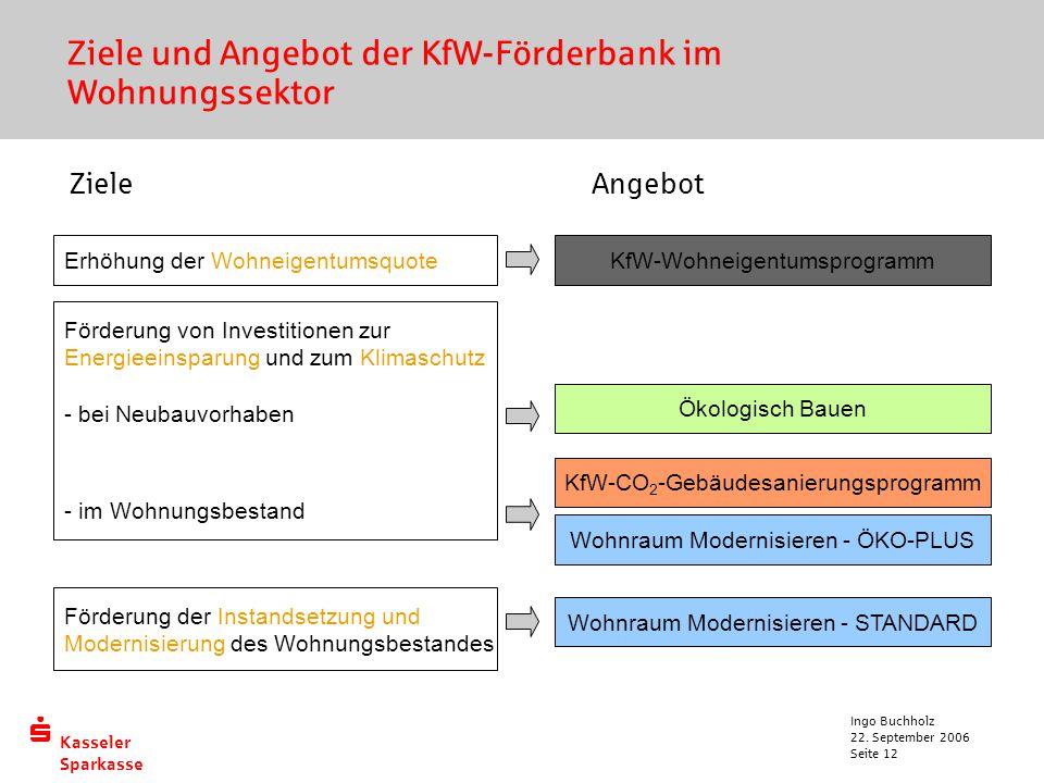  Kasseler Sparkasse 22. September 2006 Ingo Buchholz Seite 12 Ziele und Angebot der KfW-Förderbank im Wohnungssektor ZieleAngebot KfW-CO 2 -Gebäudesa