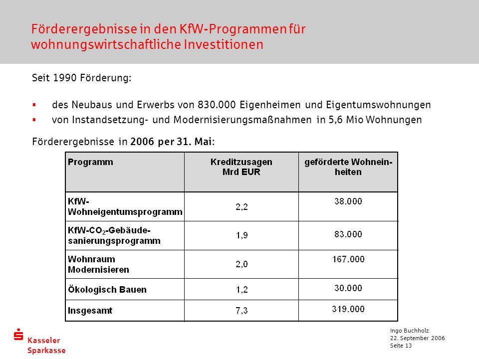  Kasseler Sparkasse 22. September 2006 Ingo Buchholz Seite 13 Förderergebnisse in den KfW-Programmen für wohnungswirtschaftliche Investitionen Seit 1