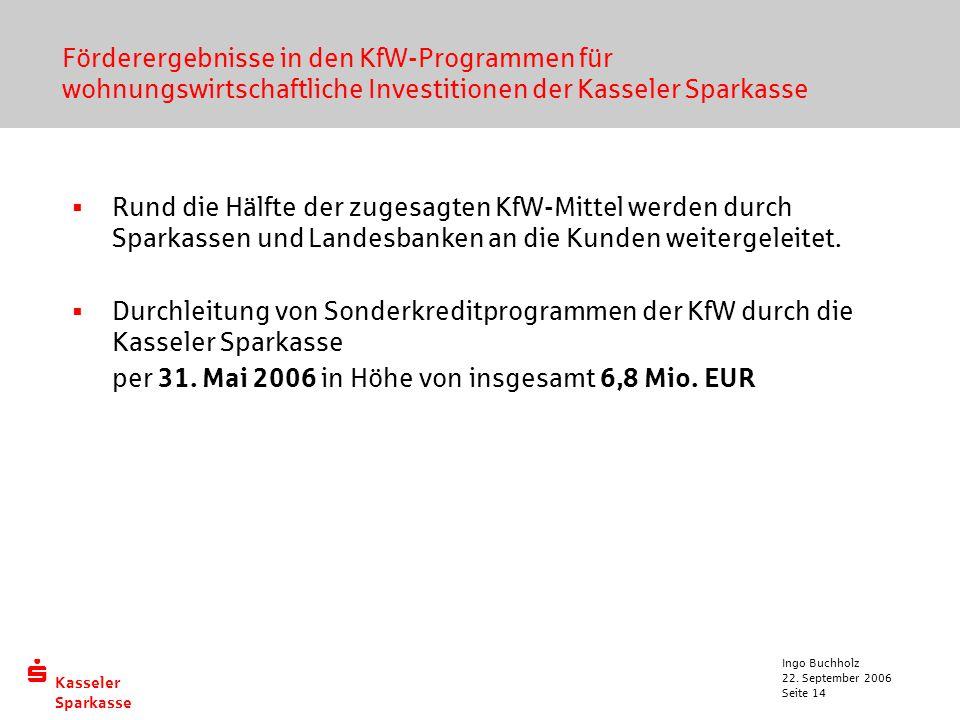  Kasseler Sparkasse 22. September 2006 Ingo Buchholz Seite 14 Förderergebnisse in den KfW-Programmen für wohnungswirtschaftliche Investitionen der Ka