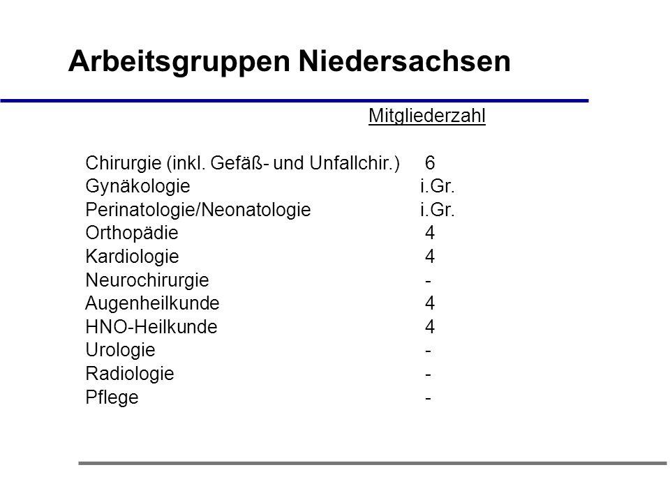 Arbeitsgruppen Niedersachsen Mitgliederzahl Chirurgie (inkl.