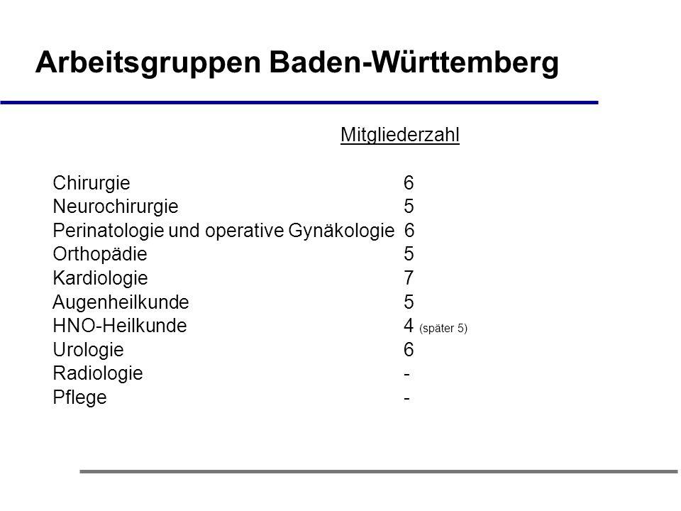 Arbeitsgruppen Baden-Württemberg Mitgliederzahl Chirurgie 6 Neurochirurgie 5 Perinatologie und operative Gynäkologie 6 Orthopädie 5 Kardiologie 7 Augenheilkunde 5 HNO-Heilkunde 4 (später 5) Urologie 6 Radiologie - Pflege -