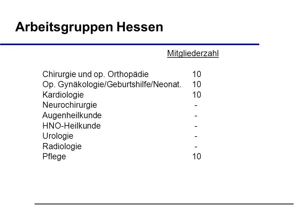 Arbeitsgruppen Hessen Mitgliederzahl Chirurgie und op.