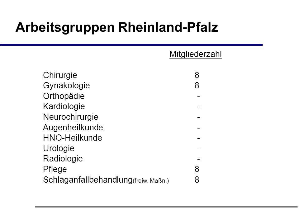 Arbeitsgruppen Rheinland-Pfalz Mitgliederzahl Chirurgie 8 Gynäkologie 8 Orthopädie - Kardiologie - Neurochirurgie - Augenheilkunde - HNO-Heilkunde - Urologie - Radiologie - Pflege 8 Schlaganfallbehandlung (freiw.