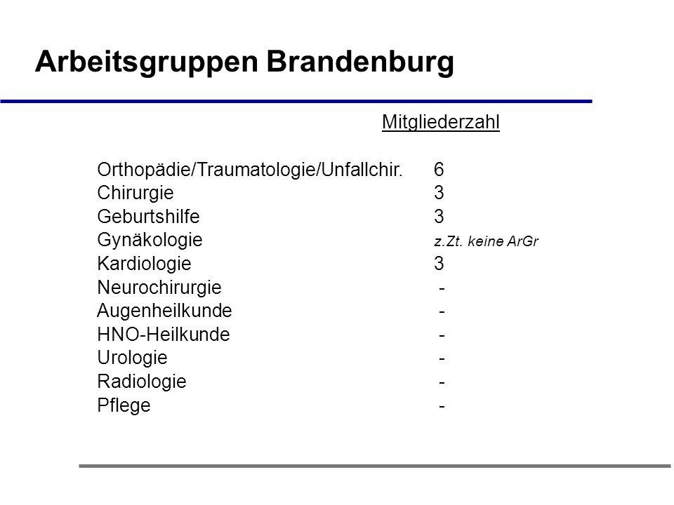 Arbeitsgruppen Brandenburg Mitgliederzahl Orthopädie/Traumatologie/Unfallchir.6 Chirurgie3 Geburtshilfe 3 Gynäkologie z.Zt.