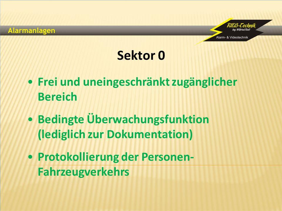 Sektor 0 Frei und uneingeschränkt zugänglicher Bereich Bedingte Überwachungsfunktion (lediglich zur Dokumentation) Protokollierung der Personen- Fahrz