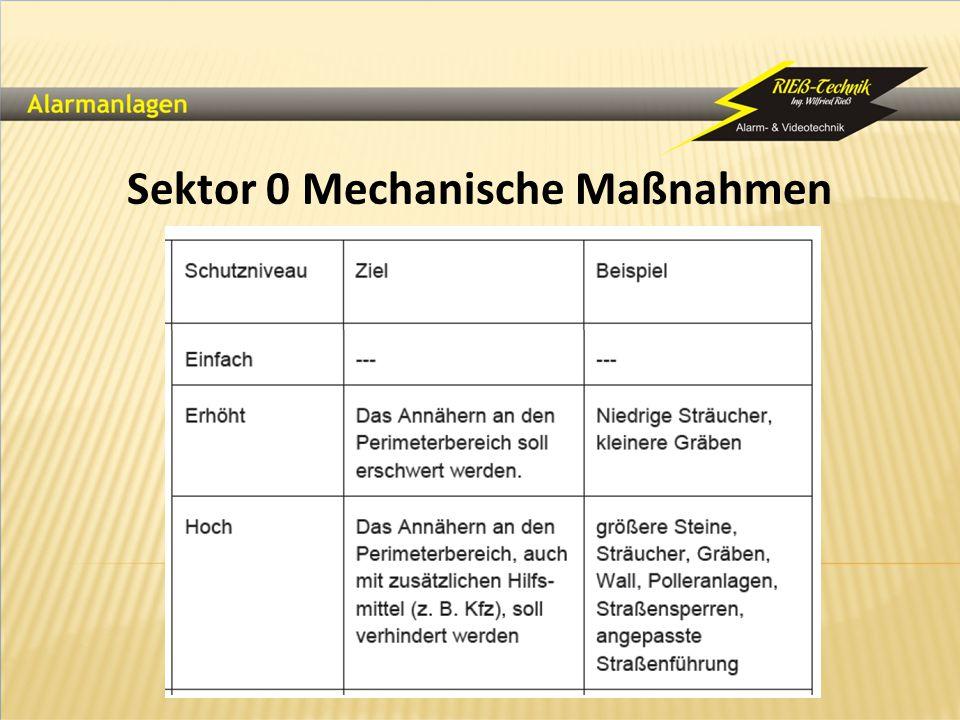 Sektor 0 Mechanische Maßnahmen