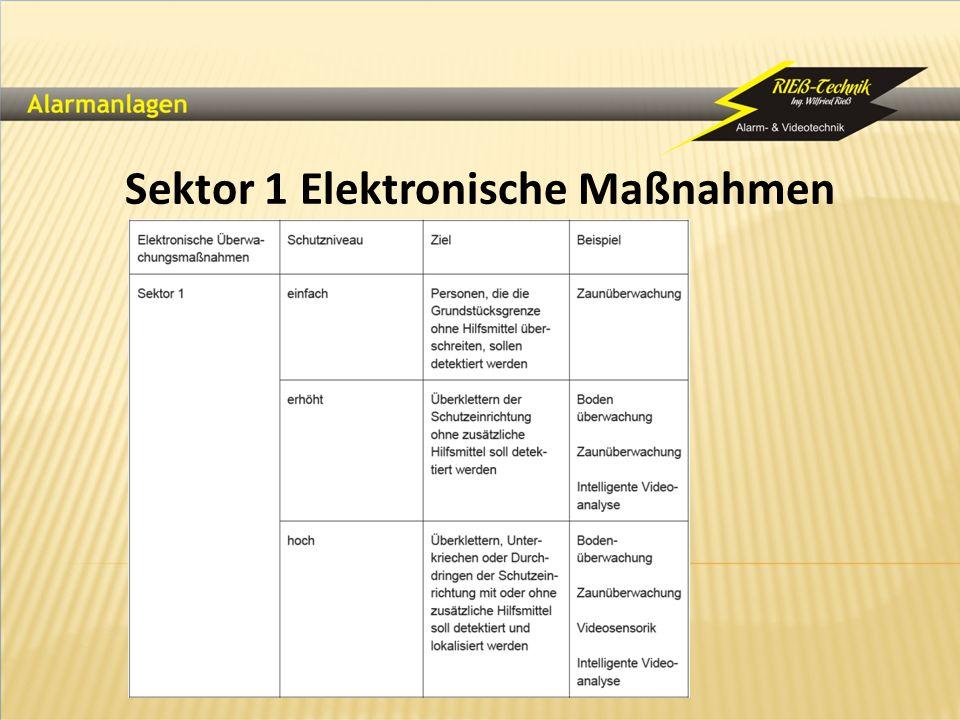 Sektor 1 Elektronische Maßnahmen