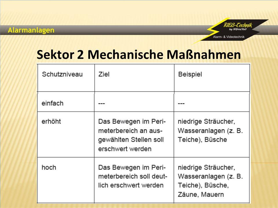 Sektor 2 Mechanische Maßnahmen