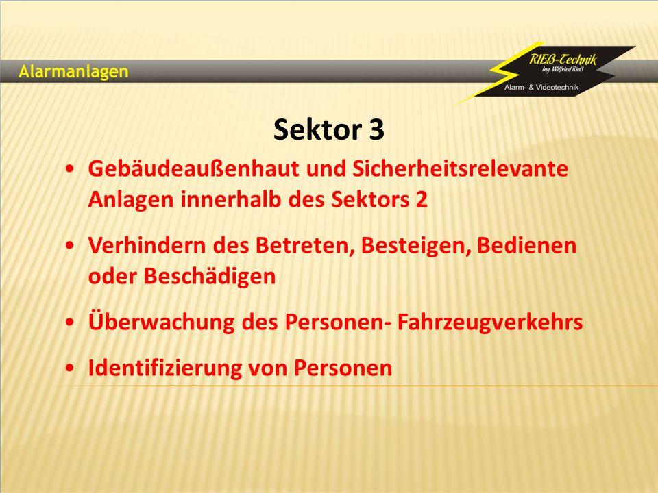Sektor 3 Gebäudeaußenhaut und Sicherheitsrelevante Anlagen innerhalb des Sektors 2 Verhindern des Betreten, Besteigen, Bedienen oder Beschädigen Überw