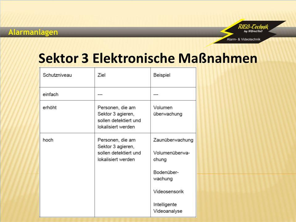 Sektor 3 Elektronische Maßnahmen