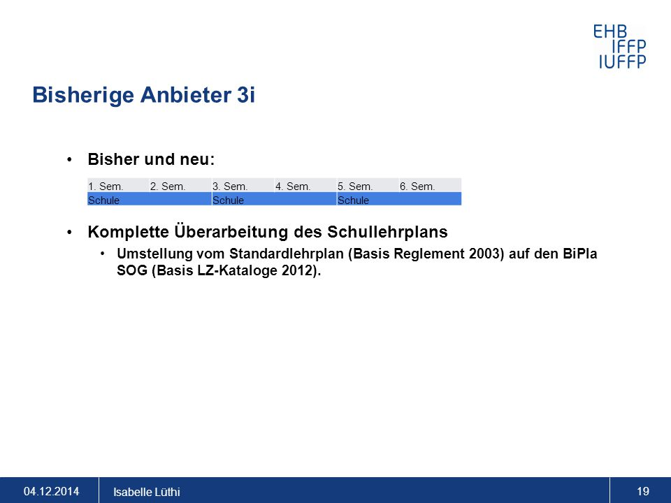 Bisherige Anbieter 3i Bisher und neu: Komplette Überarbeitung des Schullehrplans Umstellung vom Standardlehrplan (Basis Reglement 2003) auf den BiPla