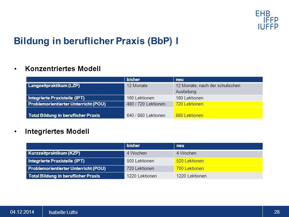 Bildung in beruflicher Praxis (BbP) I Konzentriertes Modell Integriertes Modell 04.12.2014 Isabelle Lüthi 28 bisherneu Langzeitpraktikum (LZP)12 Monat