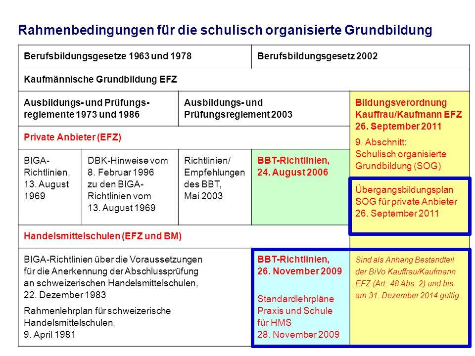 Rahmenbedingungen für die schulisch organisierte Grundbildung Berufsbildungsgesetze 1963 und 1978Berufsbildungsgesetz 2002 Kaufmännische Grundbildung