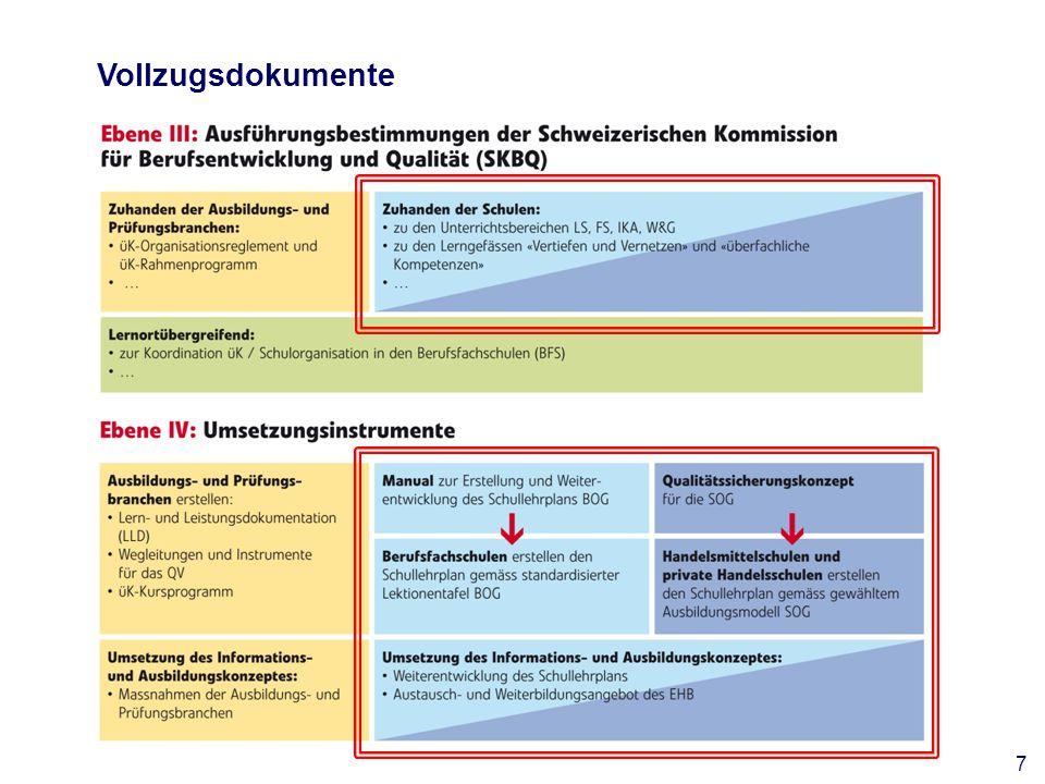 Ausführungsbestimmungen (1)  Alle bestehenden Ausführungsbestimmungen werden zusammengeführt.